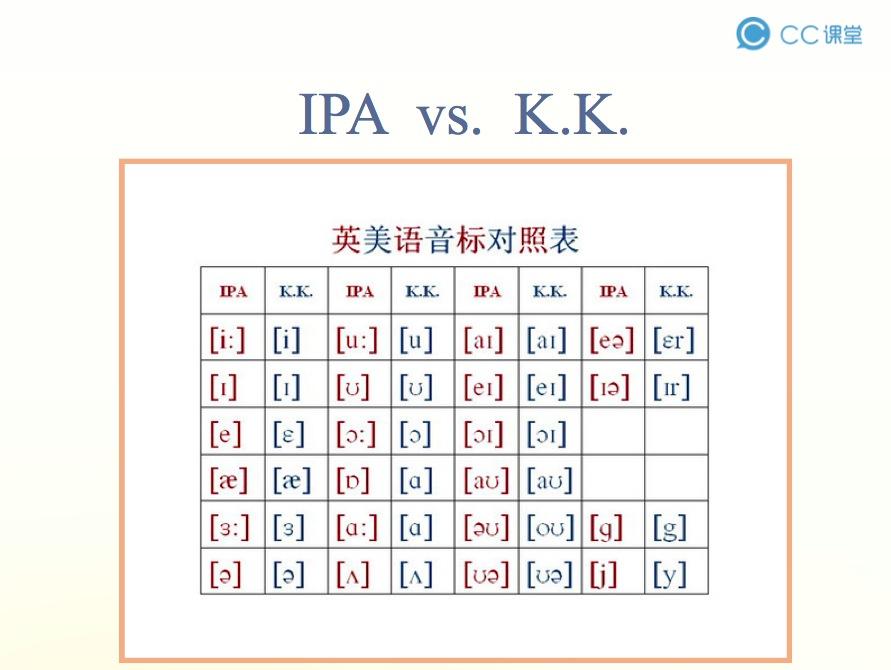 48个国际音标表 中文谐音1个:[l]下面介绍一种慢速朗读句子的方法来图片